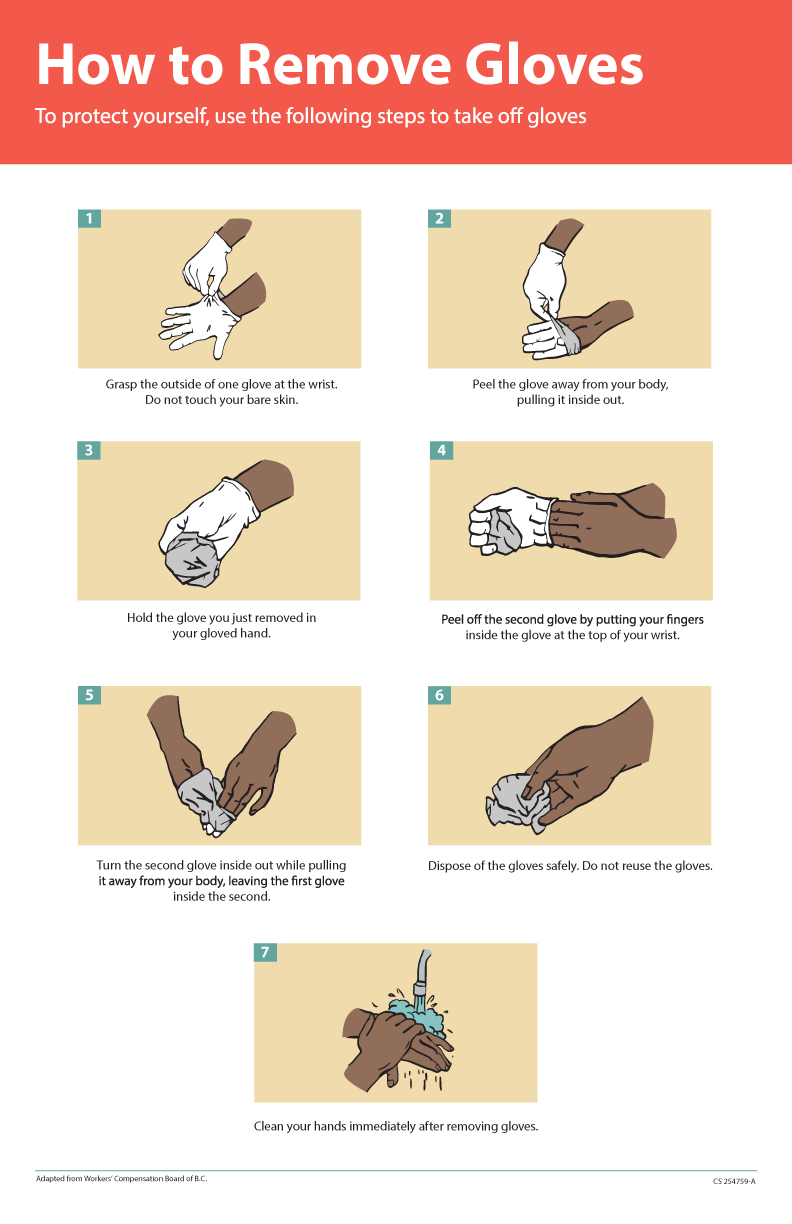 poster-how-to-remove-gloves.png